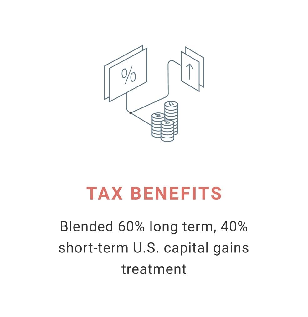 Bitnomial tax benefits icon