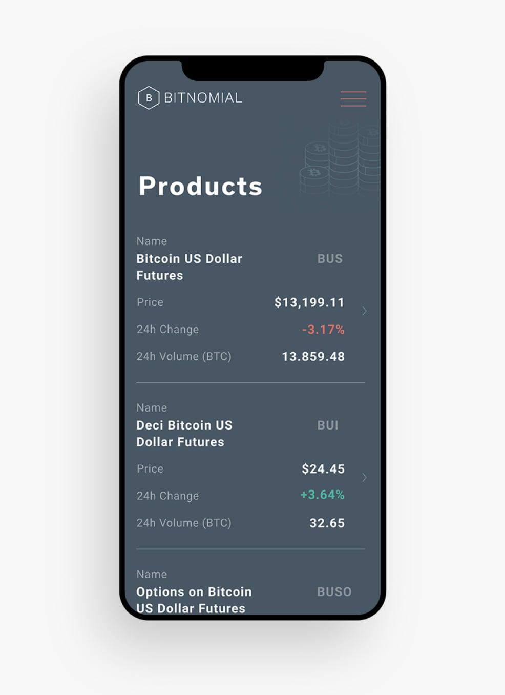 Bitcoin mobile. Products. Bitcoin US dollar futures. Deci bitcoin us dollar futures. Options on bitcoin US dollar futures.